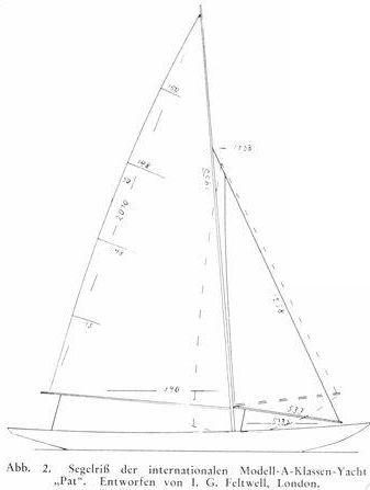 1932 Schnitt und Anfertigung der Segel für Modellyachten