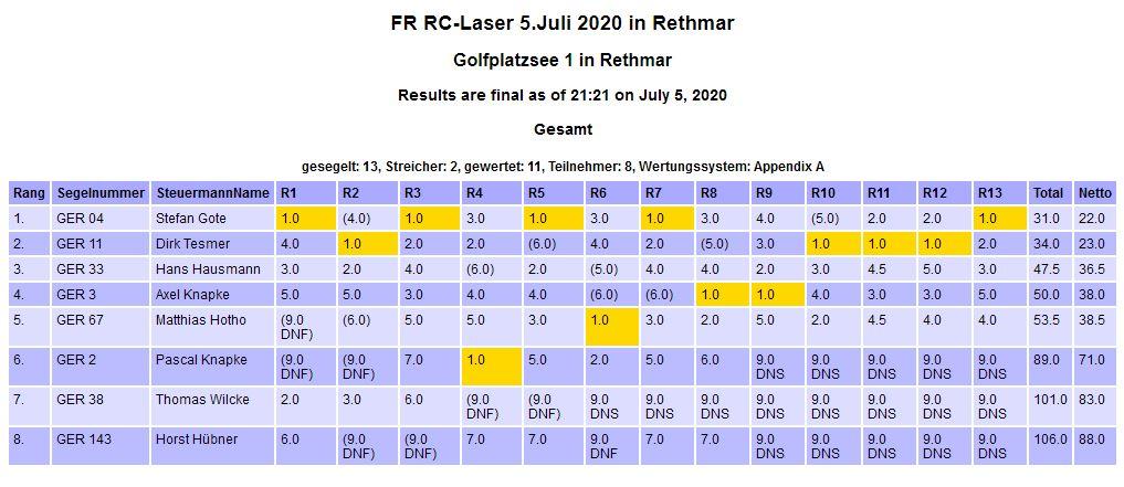 Ergebnis_2020-07-05.JPG