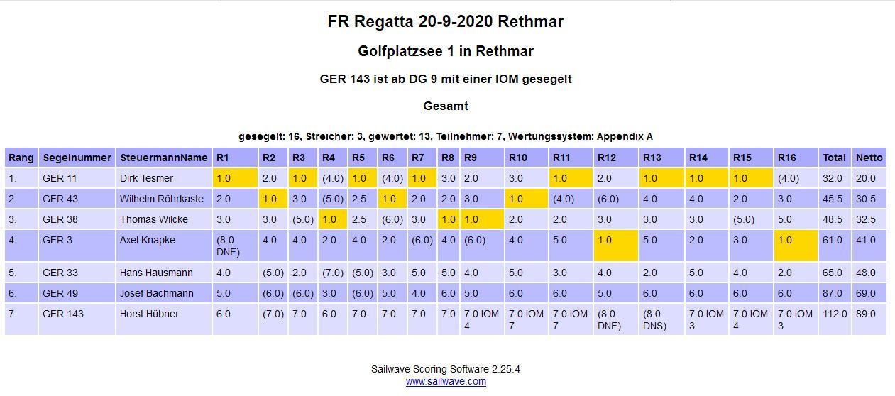 Ergebnis_2020-09-21.JPG