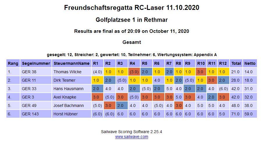 Ergebnis_2020-10-11.JPG
