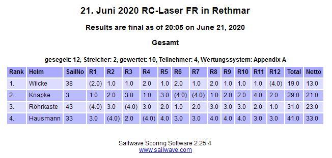 ergebnis_2020-06-21.JPG